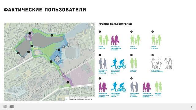 Горожане решают, какими будут общественные пространства Краснодара