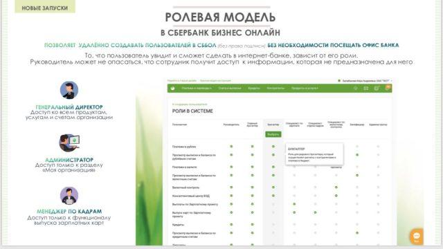 Сбербанк представил инновационную ролевую модель в СББОЛ